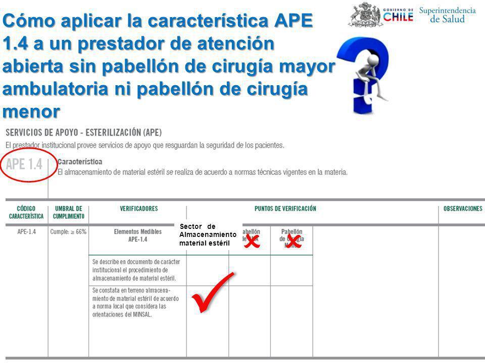 Cómo aplicar la característica APE 1.4 a un prestador de atención abierta sin pabellón de cirugía mayor ambulatoria ni pabellón de cirugía menor Secto