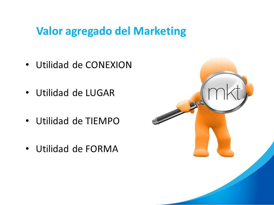 13 Valor agregado del Marketing Utilidad de CONEXION Utilidad de LUGAR Utilidad de TIEMPO Utilidad de FORMA