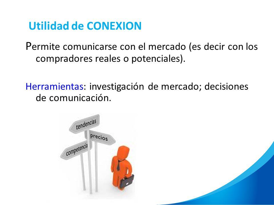 14 Utilidad de CONEXION P ermite comunicarse con el mercado (es decir con los compradores reales o potenciales). Herramientas: investigación de mercad