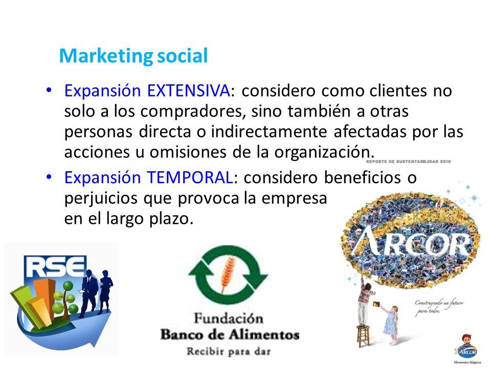 19 Marketing social Expansión EXTENSIVA: considero como clientes no solo a los compradores, sino también a otras personas directa o indirectamente afe