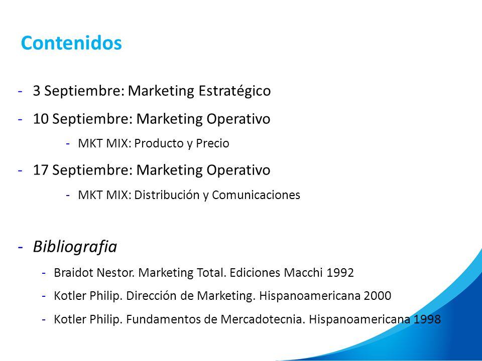 Contenidos -3 Septiembre: Marketing Estratégico -10 Septiembre: Marketing Operativo -MKT MIX: Producto y Precio -17 Septiembre: Marketing Operativo -M