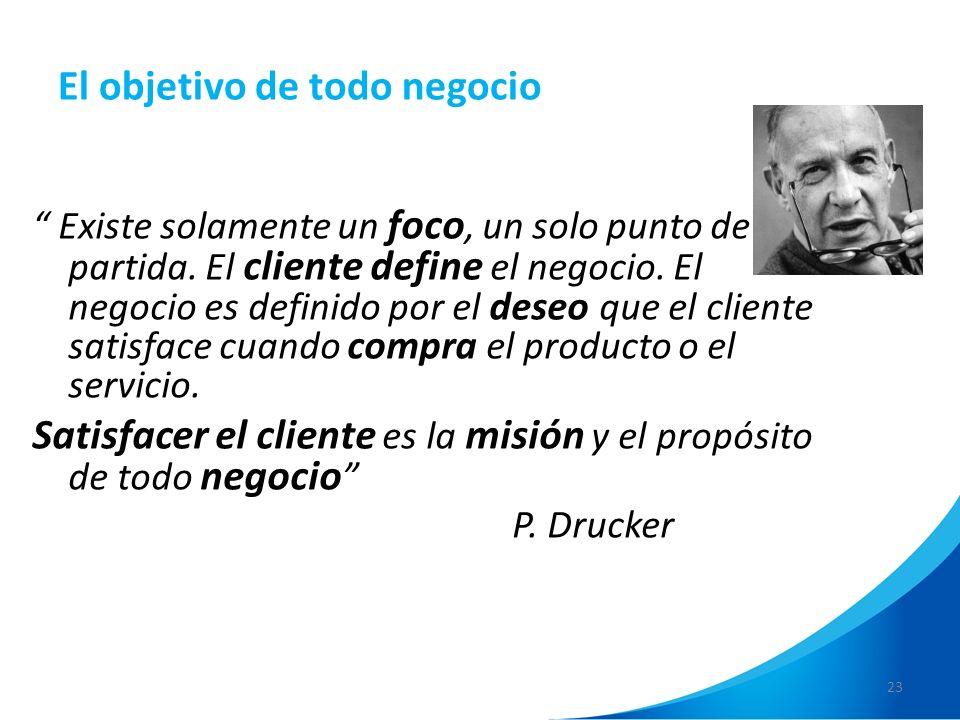 23 El objetivo de todo negocio Existe solamente un foco, un solo punto de partida. El cliente define el negocio. El negocio es definido por el deseo q