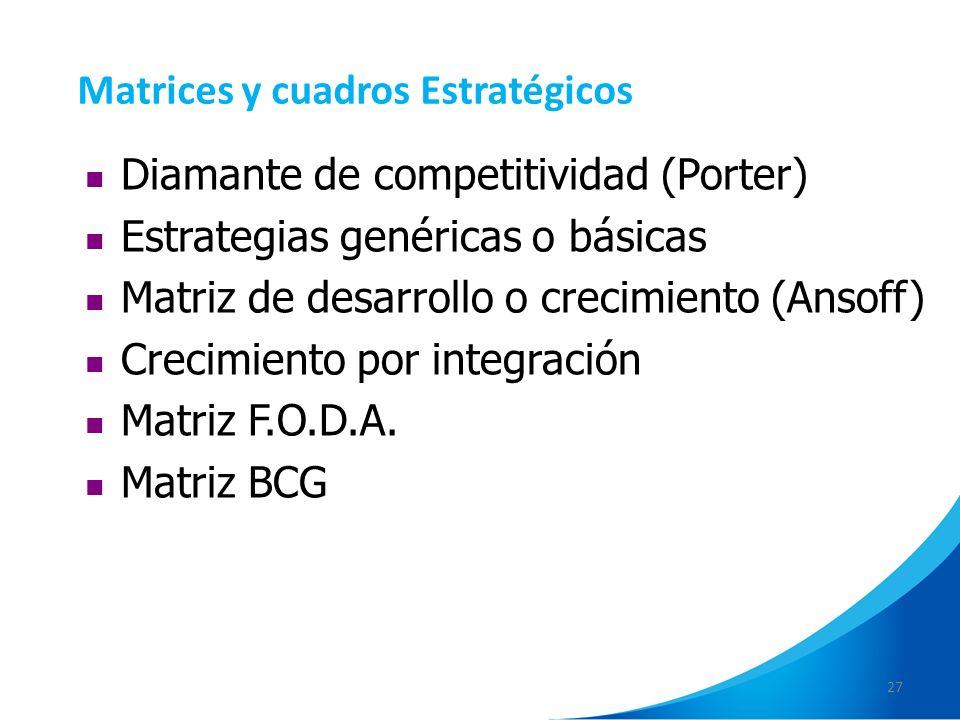 27 Diamante de competitividad (Porter) Estrategias genéricas o básicas Matriz de desarrollo o crecimiento (Ansoff) Crecimiento por integración Matriz