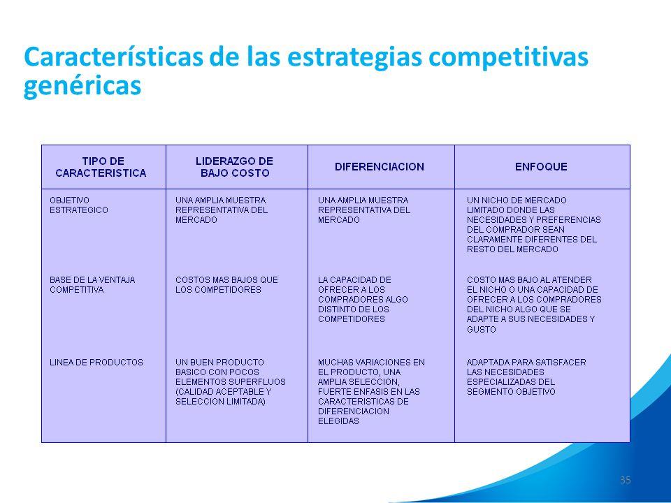 35 Características de las estrategias competitivas genéricas