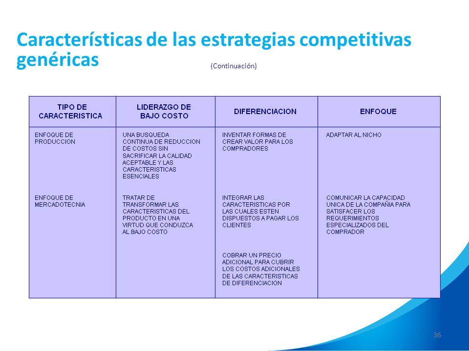 36 (Continuación) Características de las estrategias competitivas genéricas