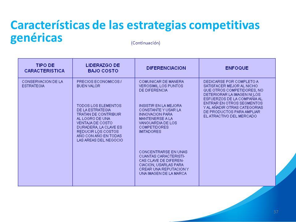 37 (Continuación) Características de las estrategias competitivas genéricas