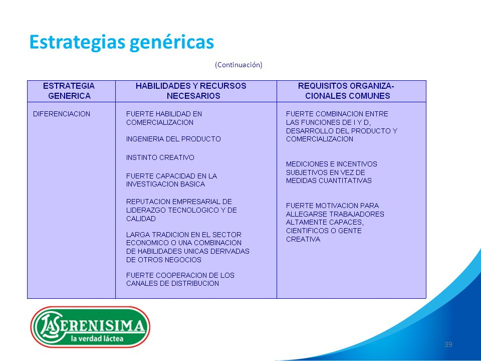 39 (Continuación) Estrategias genéricas