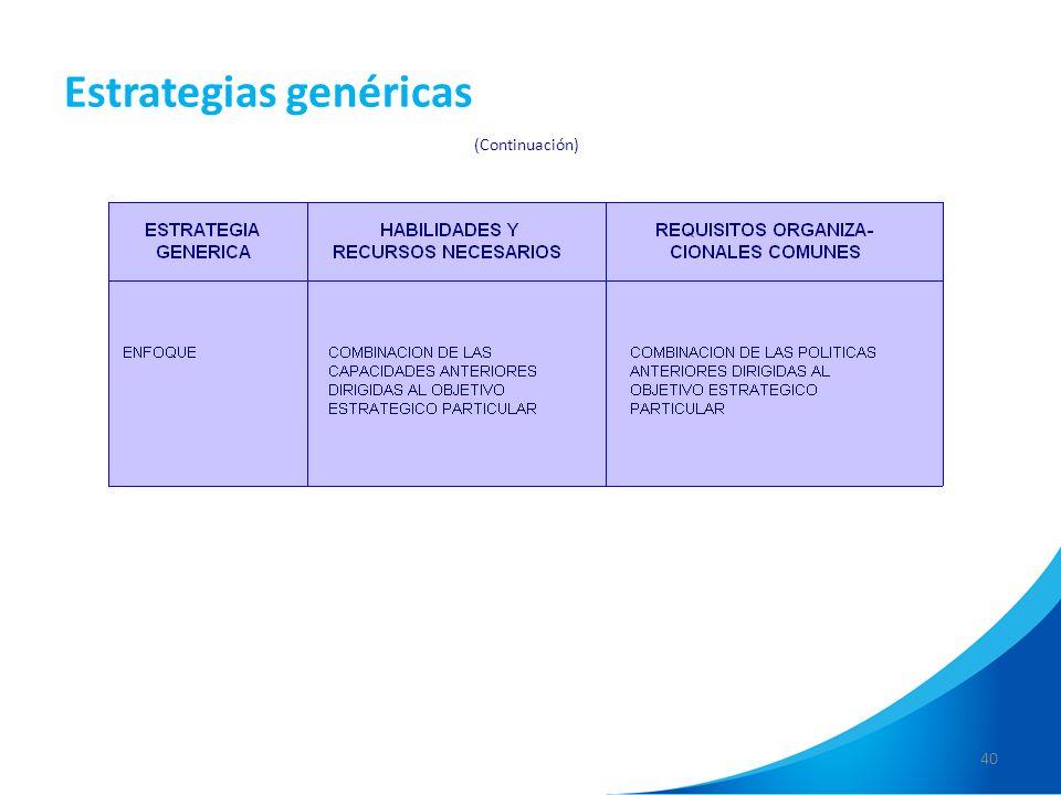 40 (Continuación) Estrategias genéricas