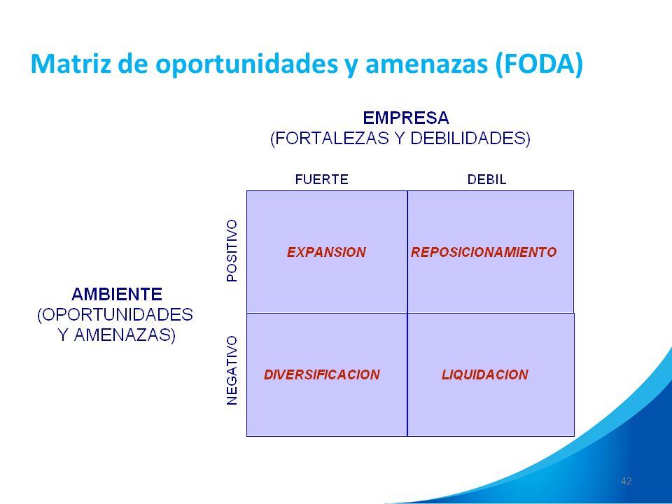 42 Matriz de oportunidades y amenazas (FODA)