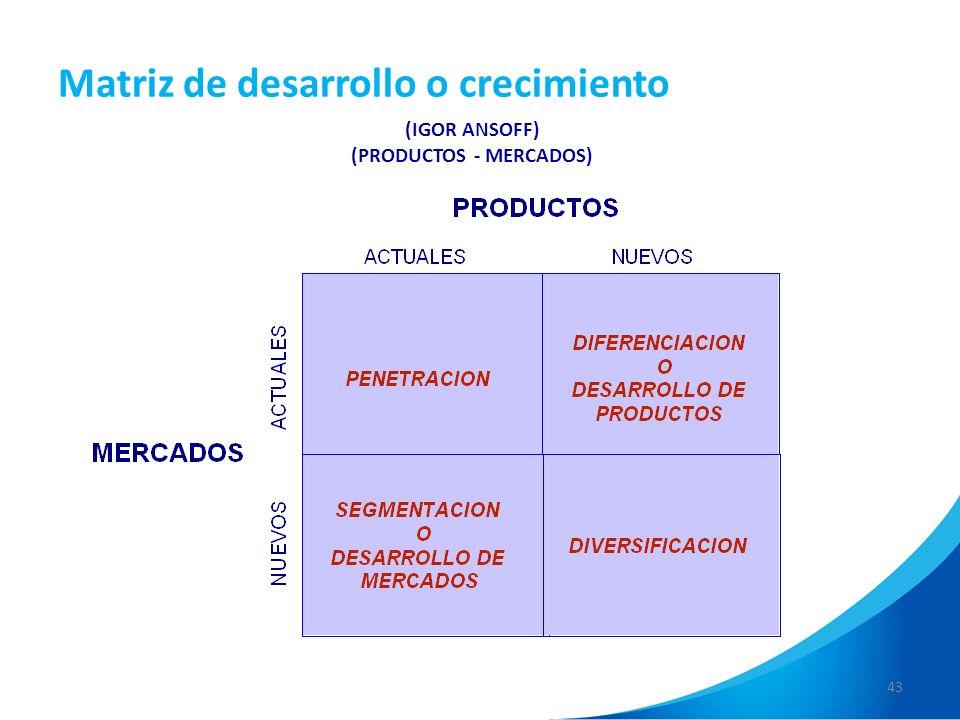 43 Matriz de desarrollo o crecimiento (IGOR ANSOFF) (PRODUCTOS - MERCADOS)