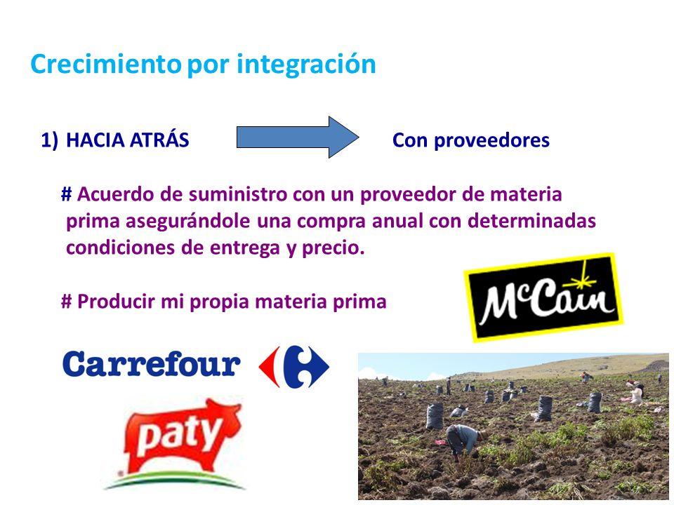 45 Crecimiento por integración 1)HACIA ATRÁS Con proveedores # Acuerdo de suministro con un proveedor de materia prima asegurándole una compra anual c