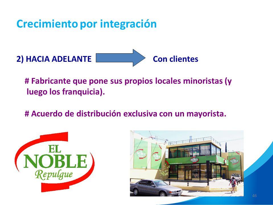 46 Crecimiento por integración 2) HACIA ADELANTECon clientes # Fabricante que pone sus propios locales minoristas (y luego los franquicia). # Acuerdo