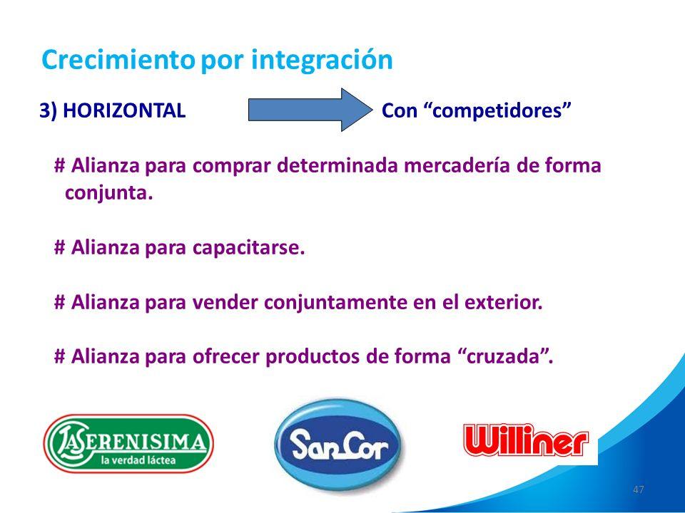 47 3) HORIZONTALCon competidores # Alianza para comprar determinada mercadería de forma conjunta. # Alianza para capacitarse. # Alianza para vender co