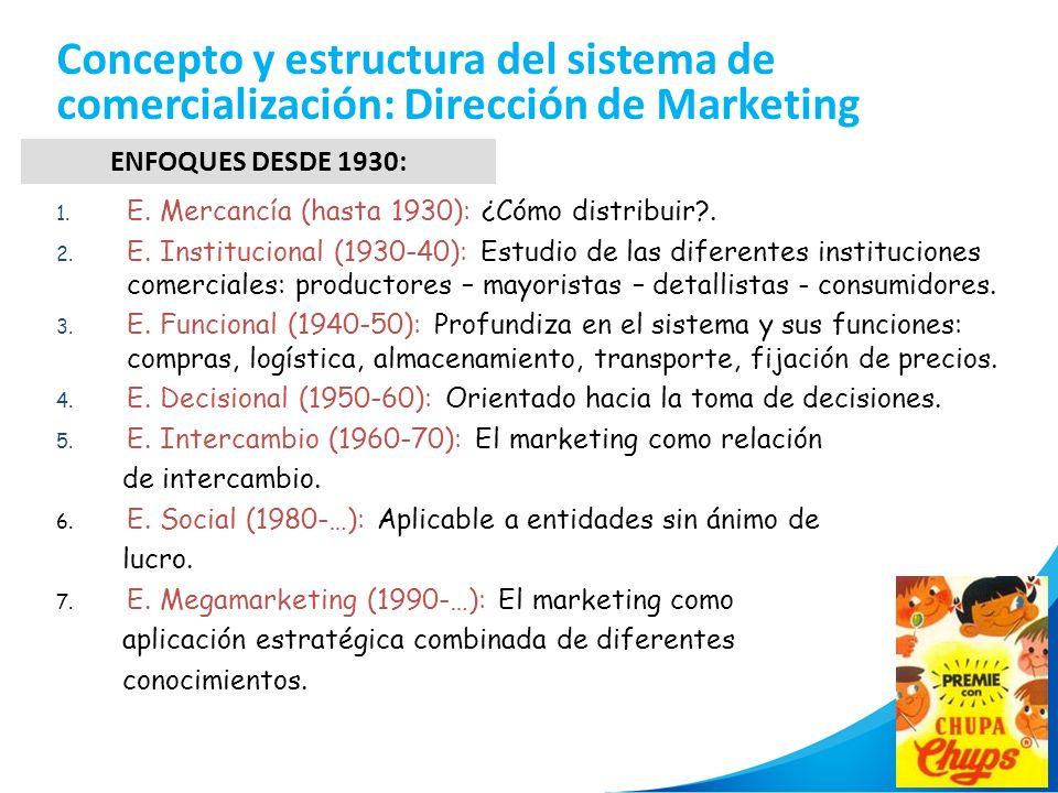 5 1. E. Mercancía (hasta 1930): ¿Cómo distribuir?. 2. E. Institucional (1930-40): Estudio de las diferentes instituciones comerciales: productores – m