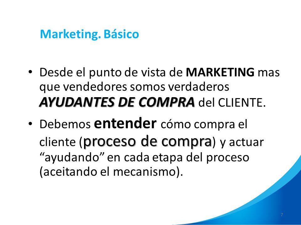 7 Marketing. Básico AYUDANTES DE COMPRA Desde el punto de vista de MARKETING mas que vendedores somos verdaderos AYUDANTES DE COMPRA del CLIENTE. proc