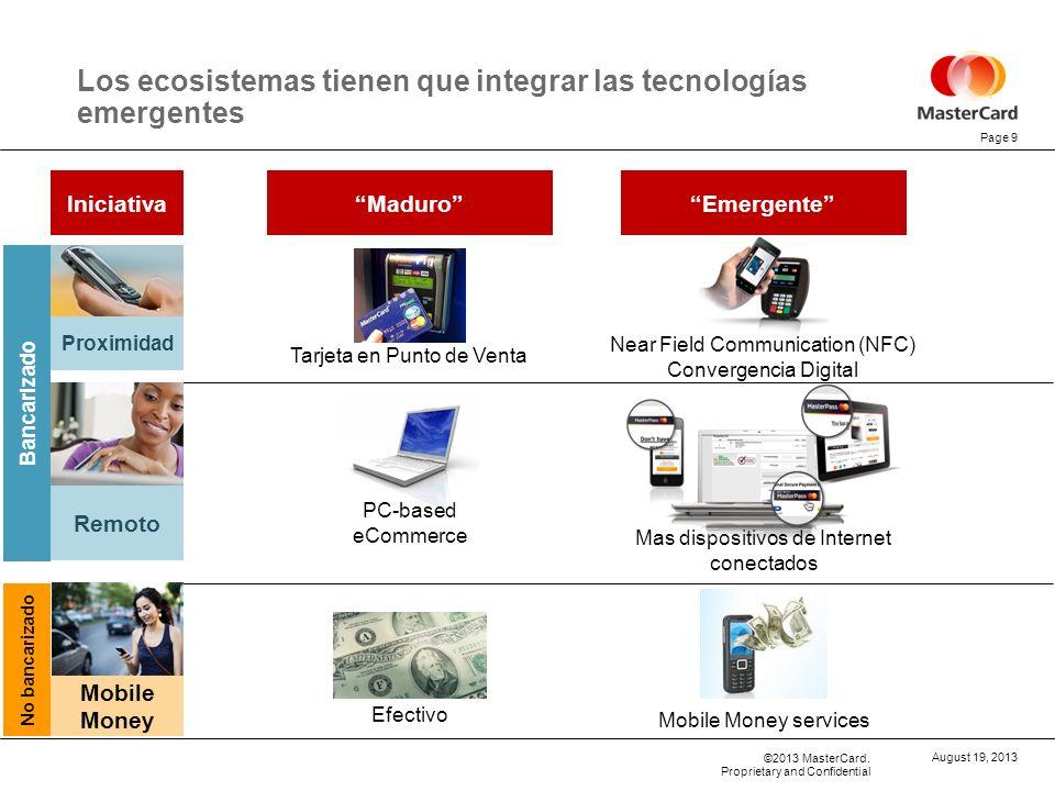 ©2013 MasterCard. Proprietary and Confidential No bancarizado Mobile Money Remoto Mas dispositivos de Internet conectados PC-based eCommerce Efectivo