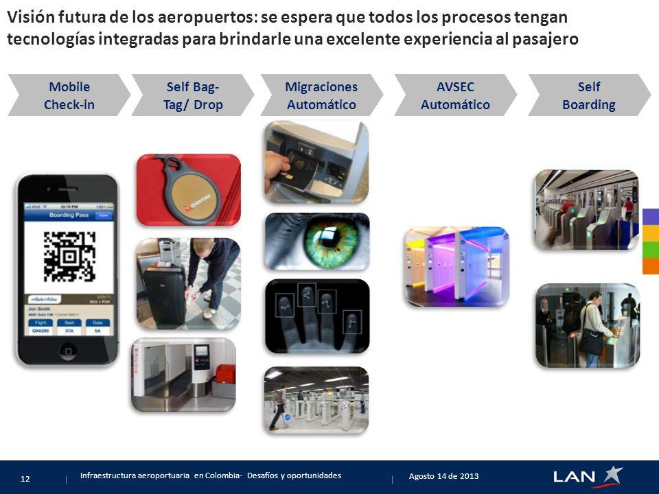 Visión futura de los aeropuertos: se espera que todos los procesos tengan tecnologías integradas para brindarle una excelente experiencia al pasajero Agosto 14 de 2013 Infraestructura aeroportuaria en Colombia- Desafíos y oportunidades 12 Migraciones Automático Mobile Check-in Self Bag- Tag/ Drop AVSEC Automático Self Boarding