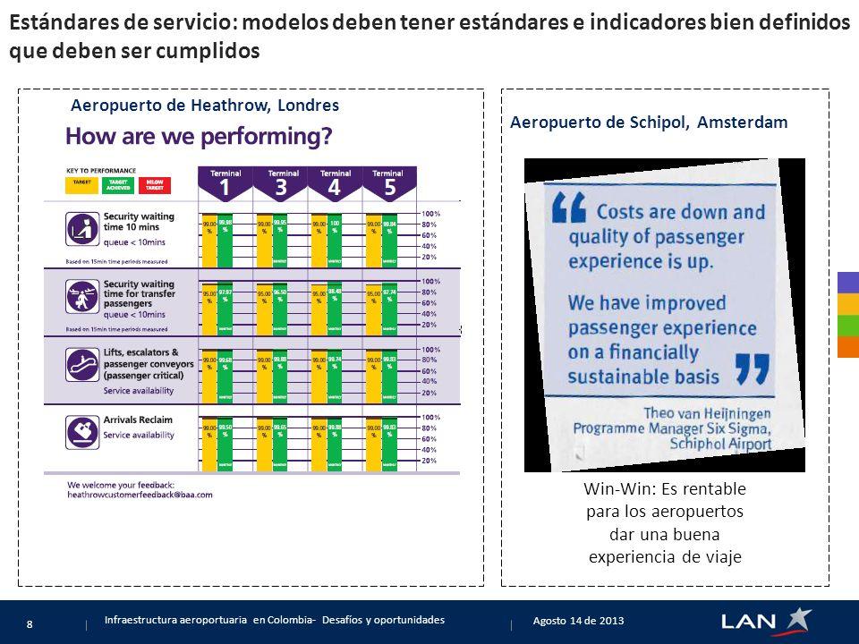 No existe un modelo mejor, tampoco se puede replicar pues su diseño depende de las particularidades de la operación.