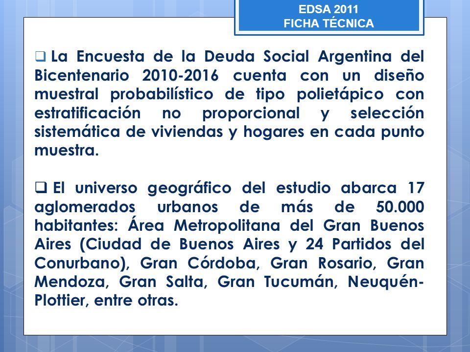 EDSA 2011 FICHA TÉCNICA La Encuesta de la Deuda Social Argentina del Bicentenario 2010-2016 cuenta con un diseño muestral probabilístico de tipo polie