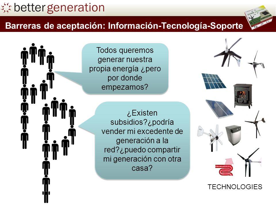 Todos queremos generar nuestra propia energía ¿pero por donde empezamos? TECHNOLOGIES Barreras de aceptación: Información-Tecnología-Soporte ¿Existen