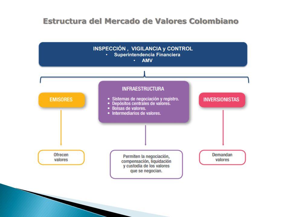 LA BVC EL PUNTO DE ENCUENTRO ENTRE EMPRESAS E INVERSIONISTAS.
