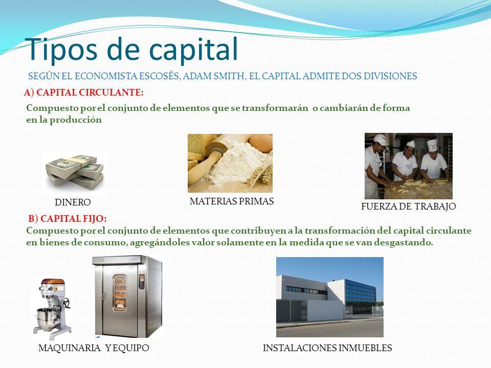 Tipos de capital DINERO MAQUINARIA Y EQUIPOINSTALACIONES INMUEBLES MATERIAS PRIMAS FUERZA DE TRABAJO SEGÚN EL ECONOMISTA ESCOSÉS, ADAM SMITH, EL CAPIT