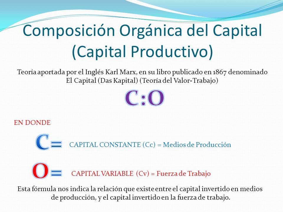 Composición Orgánica del Capital (Capital Productivo) Teoría aportada por el Inglés Karl Marx, en su libro publicado en 1867 denominado El Capital (Da