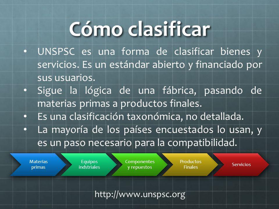 Cómo clasificar UNSPSC es una forma de clasificar bienes y servicios.