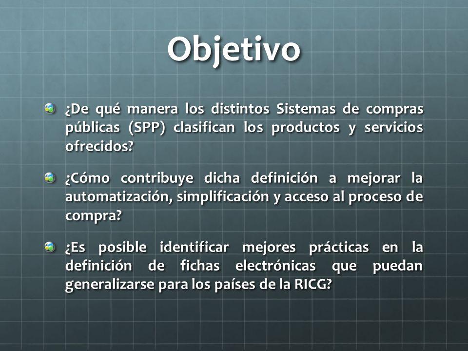Objetivo ¿De qué manera los distintos Sistemas de compras públicas (SPP) clasifican los productos y servicios ofrecidos.