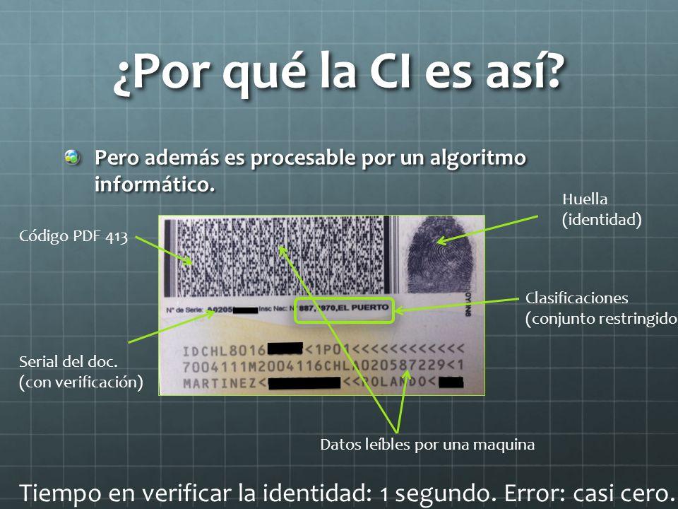 ¿Por qué la CI es así.Pero además es procesable por un algoritmo informático.