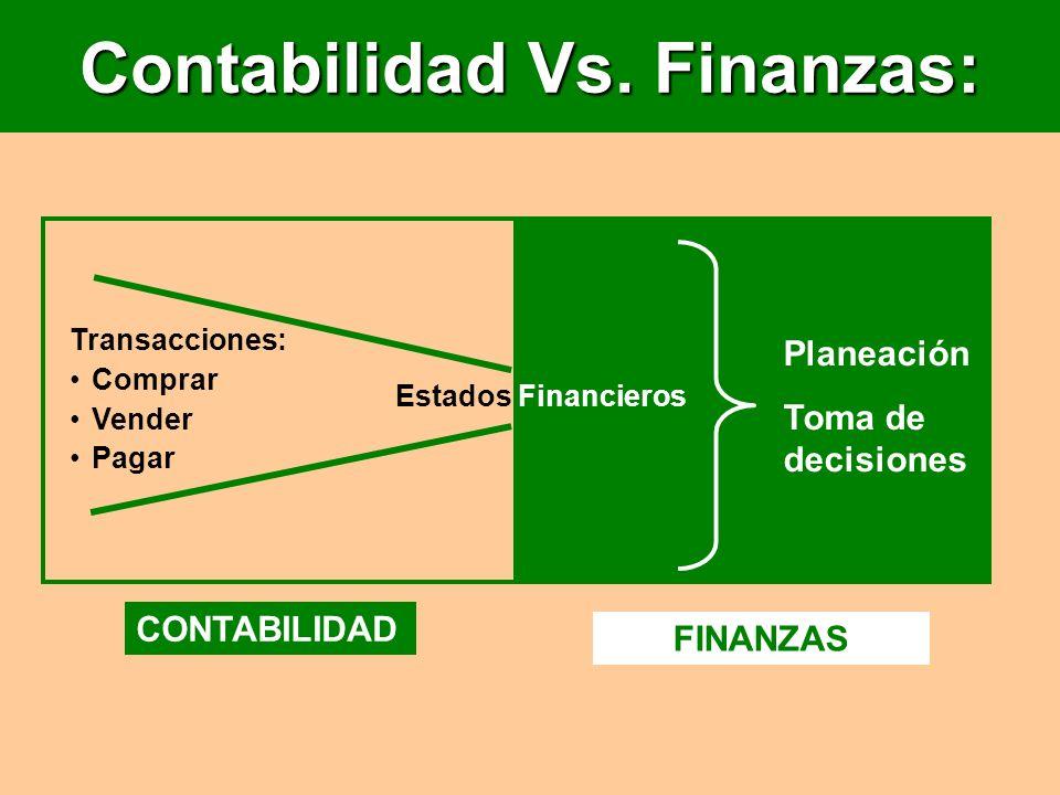 FINANZAS Contabilidad Vs. Finanzas: Transacciones: Comprar Vender Pagar CONTABILIDAD Estados Financieros Planeación Toma de decisiones