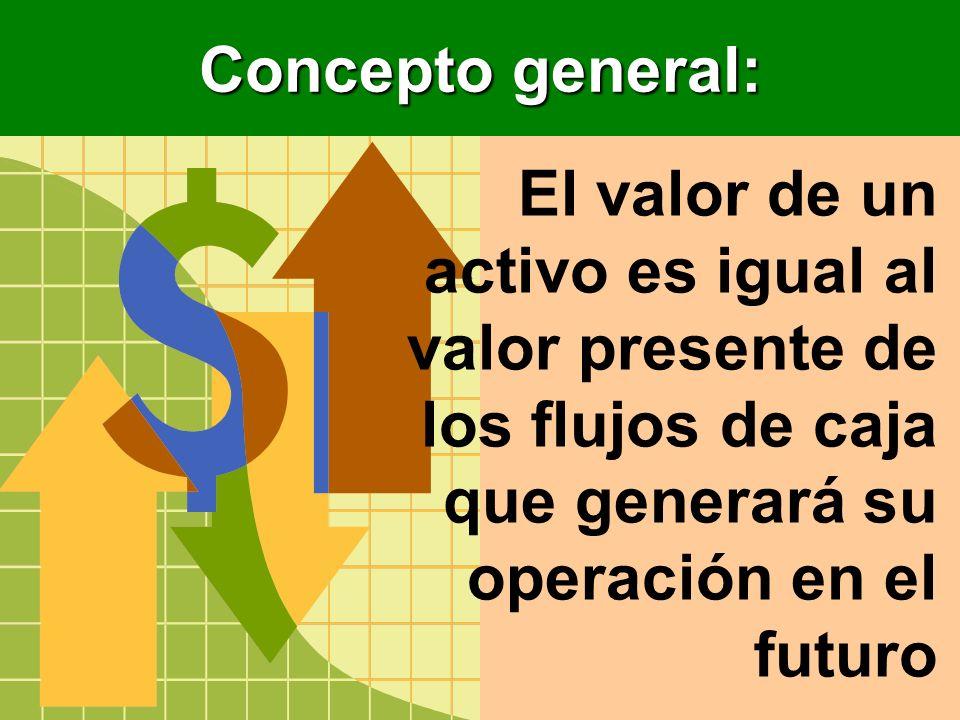Concepto general: El valor de un activo es igual al valor presente de los flujos de caja que generará su operación en el futuro