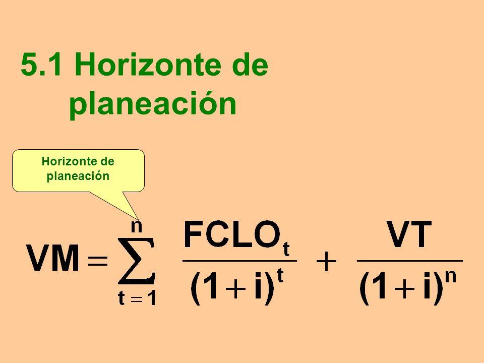 5.1 Horizonte de planeación Horizonte de planeación