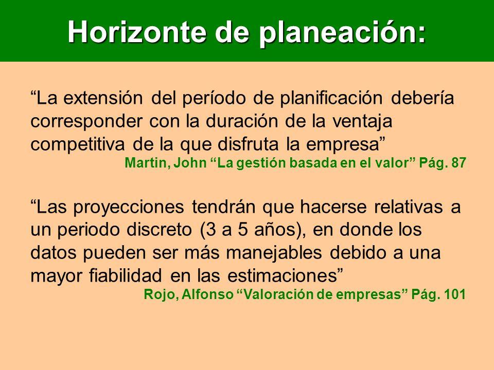Horizonte de planeación: La extensión del período de planificación debería corresponder con la duración de la ventaja competitiva de la que disfruta l