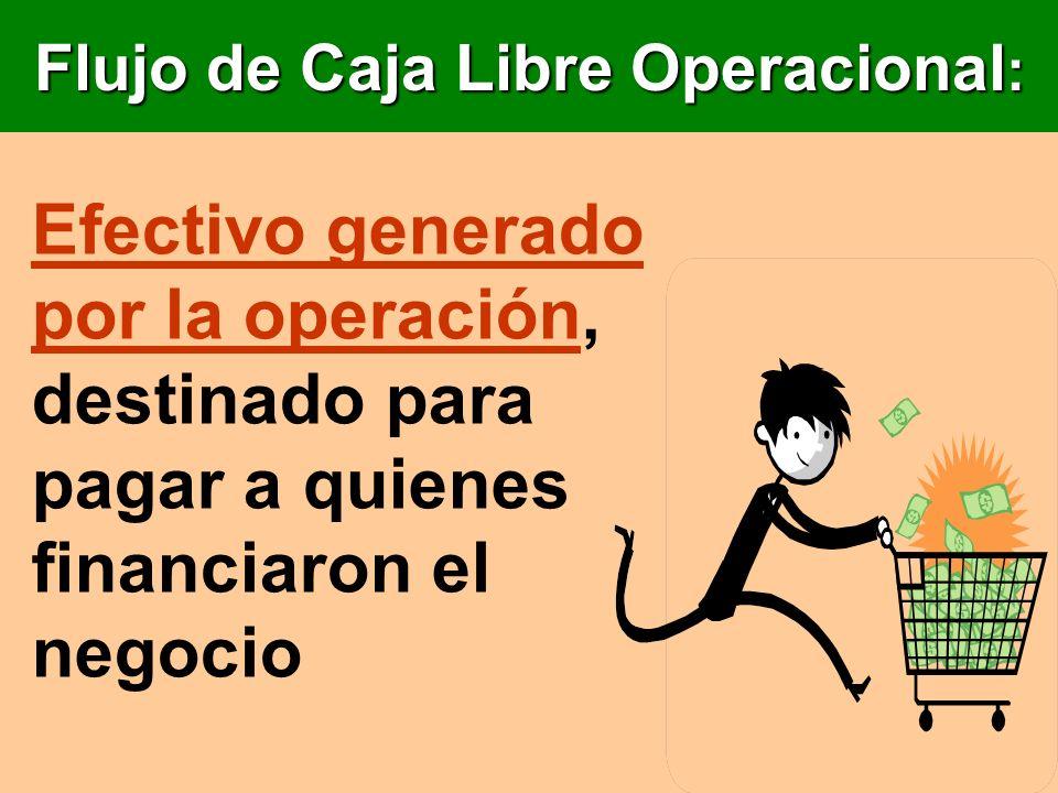 Flujo de Caja Libre Operacional : Efectivo generado por la operación, destinado para pagar a quienes financiaron el negocio