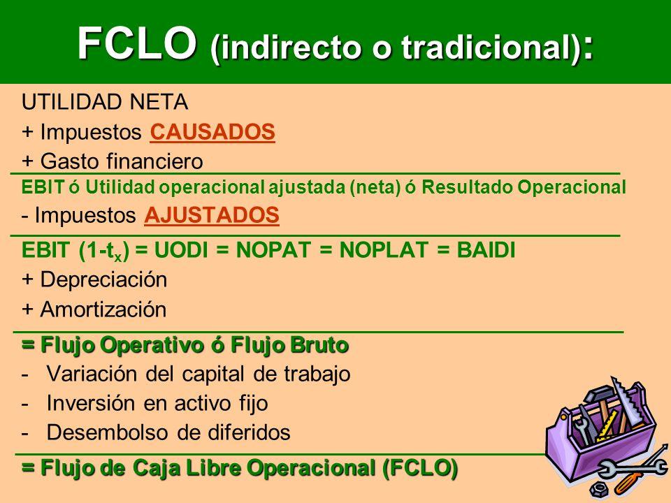 FCLO (indirecto o tradicional) : UTILIDAD NETA + Impuestos CAUSADOS + Gasto financiero EBIT ó Utilidad operacional ajustada (neta) ó Resultado Operaci