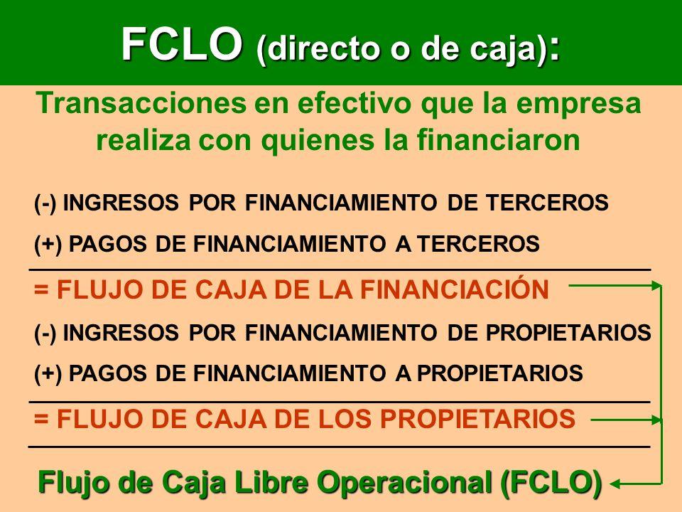 (-) INGRESOS POR FINANCIAMIENTO DE TERCEROS (+) PAGOS DE FINANCIAMIENTO A TERCEROS = FLUJO DE CAJA DE LA FINANCIACIÓN (-) INGRESOS POR FINANCIAMIENTO