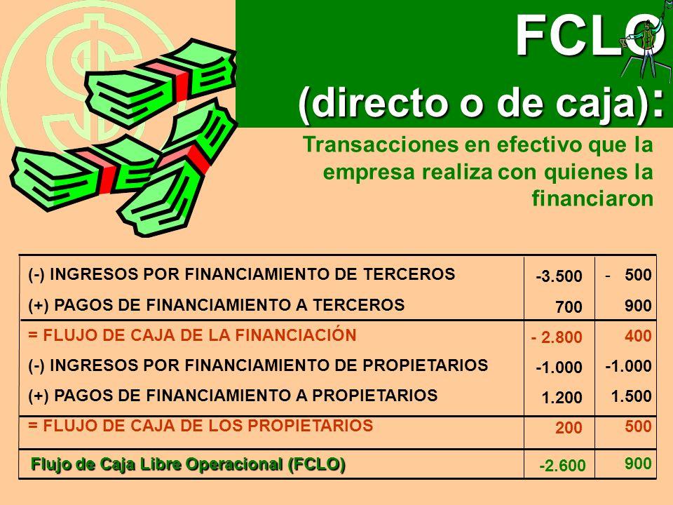 FCLO (directo o de caja) : (-) INGRESOS POR FINANCIAMIENTO DE TERCEROS (+) PAGOS DE FINANCIAMIENTO A TERCEROS = FLUJO DE CAJA DE LA FINANCIACIÓN (-) I