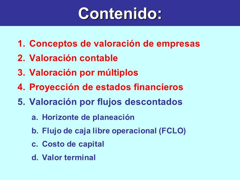 Contenido: 1.Conceptos de valoración de empresas 2.Valoración contable 3.Valoración por múltiplos 4.Proyección de estados financieros 5.Valoración por