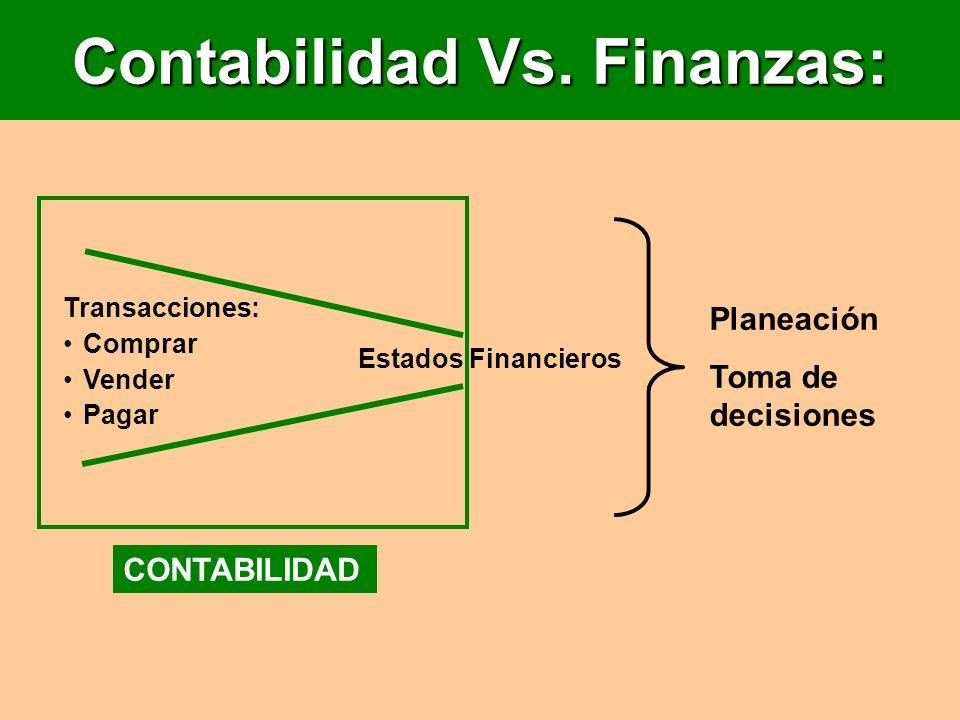 Contabilidad Vs. Finanzas: Transacciones: Comprar Vender Pagar CONTABILIDAD Estados Financieros Planeación Toma de decisiones
