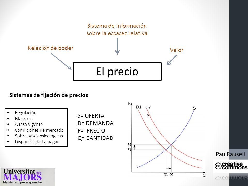 Mercados de precios fijos Mercados de Subasta Mercados de precios negociados Modelos de mercado MERCADOS PRIMARIOS MERCADOS SECUNDARIOS MERCADOS DE FU