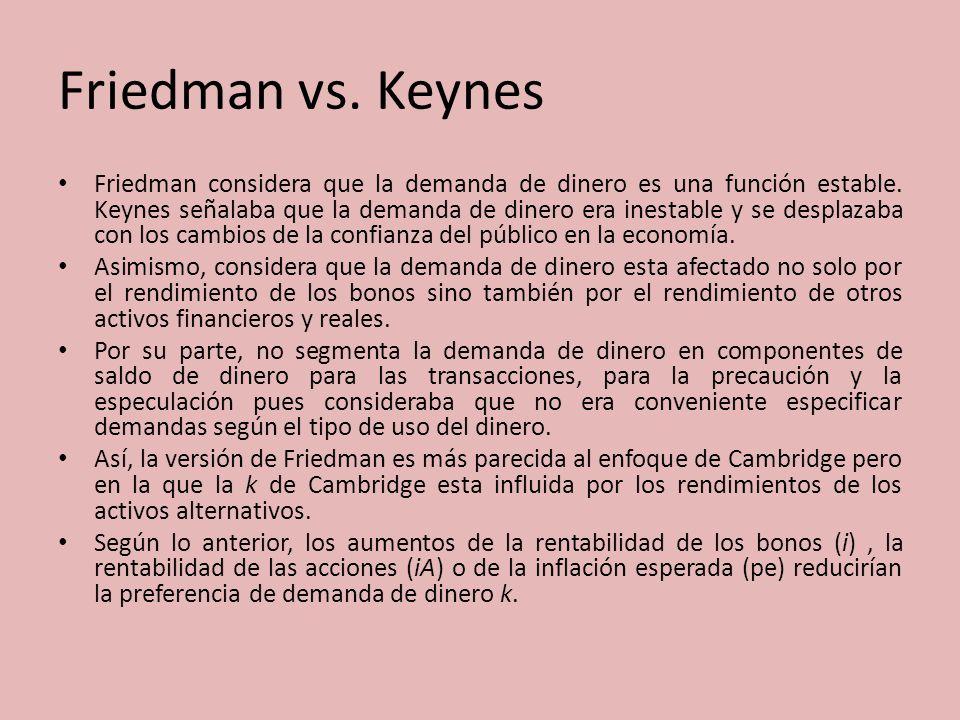 Friedman vs. Keynes Friedman considera que la demanda de dinero es una función estable. Keynes señalaba que la demanda de dinero era inestable y se de
