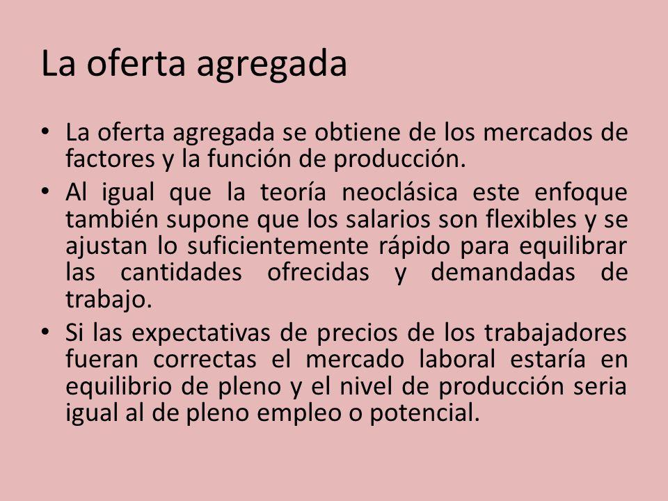 La oferta agregada La oferta agregada se obtiene de los mercados de factores y la función de producción. Al igual que la teoría neoclásica este enfoqu