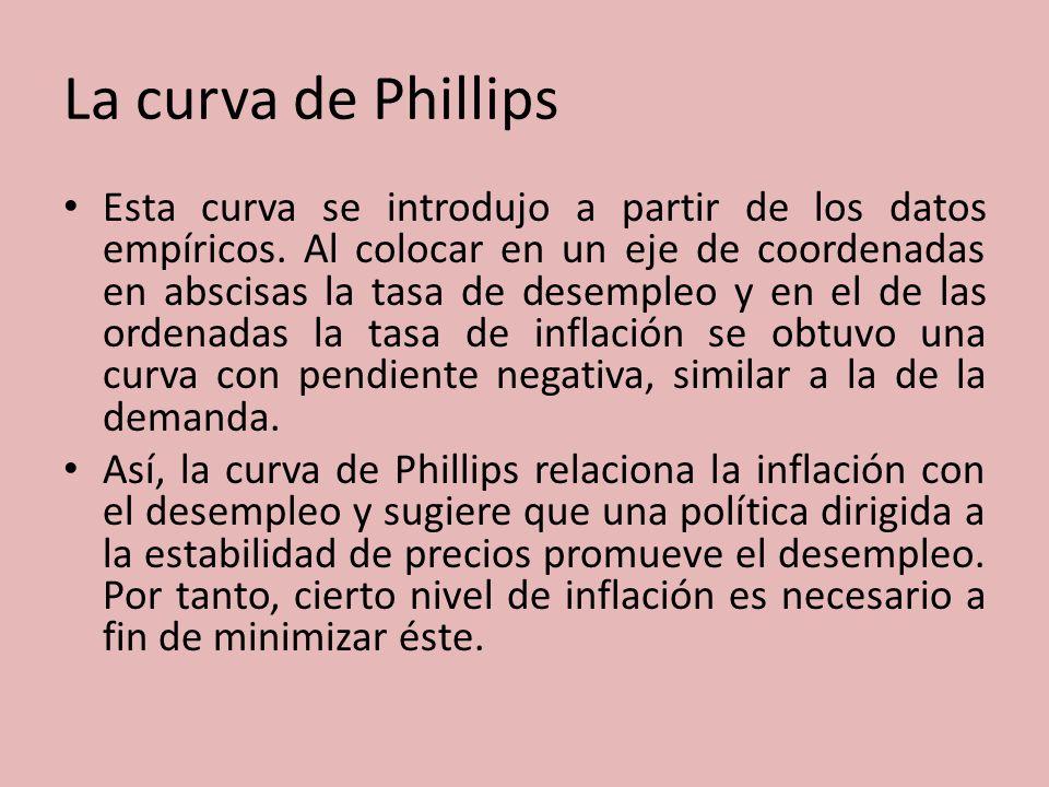 La curva de Phillips Esta curva se introdujo a partir de los datos empíricos. Al colocar en un eje de coordenadas en abscisas la tasa de desempleo y e