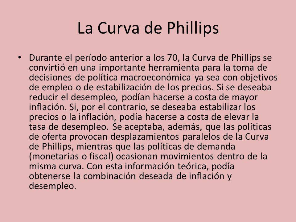 La Curva de Phillips Durante el período anterior a los 70, la Curva de Phillips se convirtió en una importante herramienta para la toma de decisiones