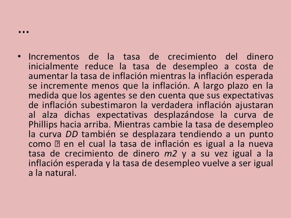 … Incrementos de la tasa de crecimiento del dinero inicialmente reduce la tasa de desempleo a costa de aumentar la tasa de inflación mientras la infla