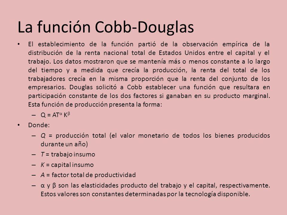 La función Cobb-Douglas El establecimiento de la función partió de la observación empírica de la distribución de la renta nacional total de Estados Un