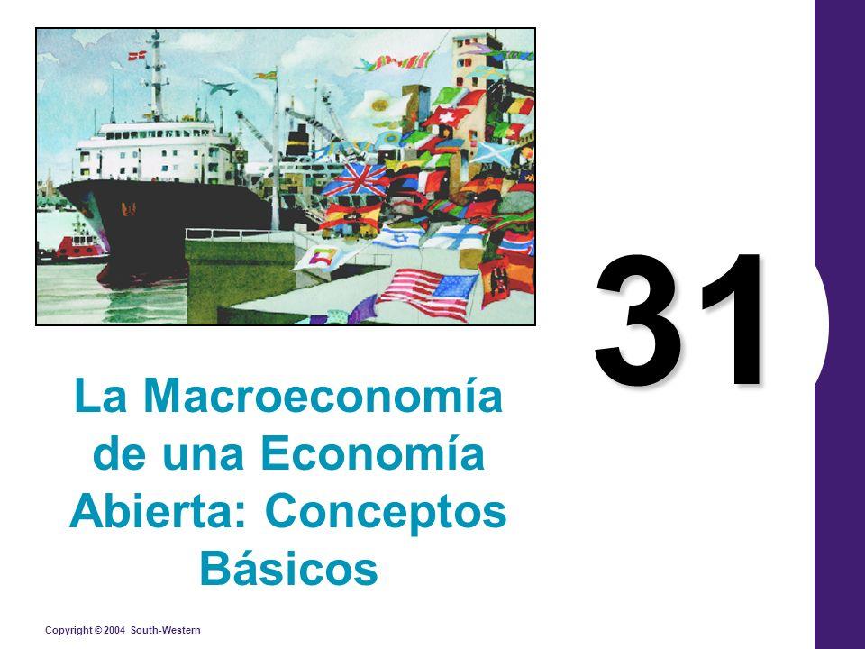 Copyright © 2004 South-Western 31 La Macroeconomía de una Economía Abierta: Conceptos Básicos