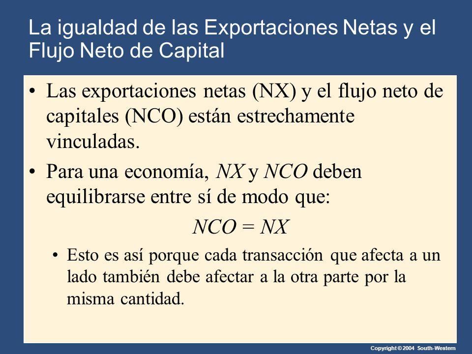 Copyright © 2004 South-Western La igualdad de las Exportaciones Netas y el Flujo Neto de Capital Las exportaciones netas (NX) y el flujo neto de capitales (NCO) están estrechamente vinculadas.