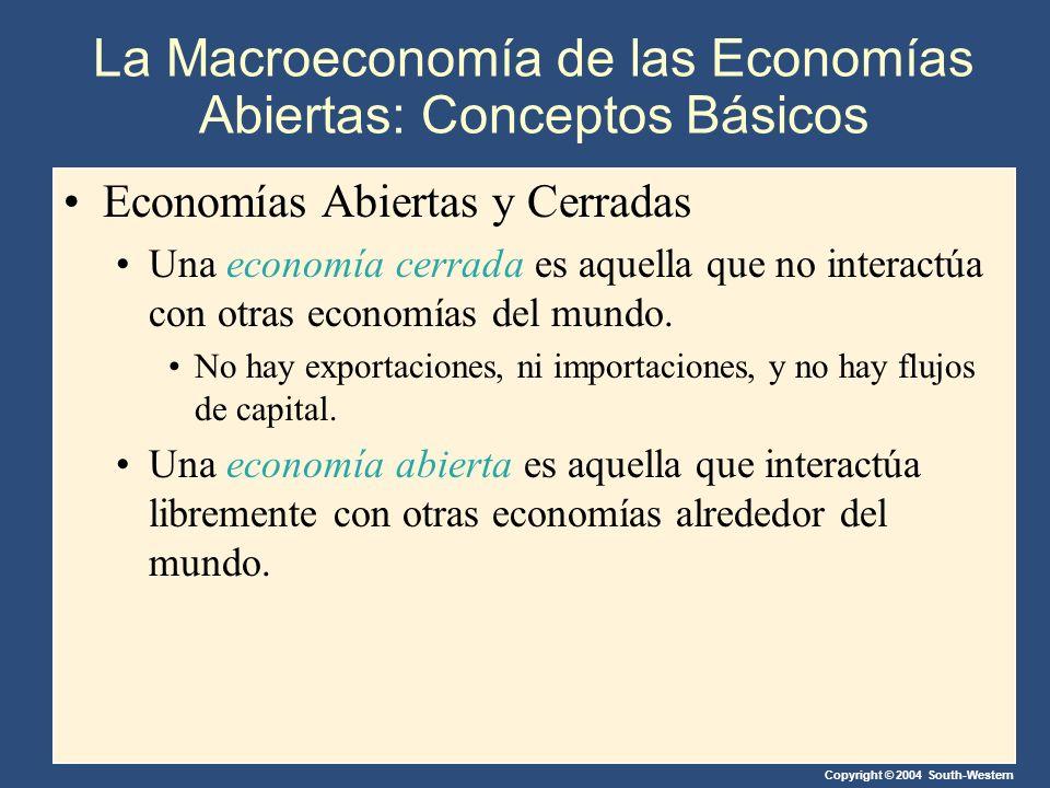 Copyright © 2004 South-Western La Macroeconomía de las Economías Abiertas: Conceptos Básicos Economías Abiertas y Cerradas Una economía cerrada es aquella que no interactúa con otras economías del mundo.